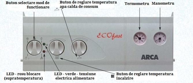 Centrala termica pe gaz ARCA ECOFAST - panou de comanda