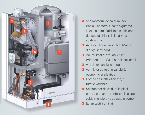 Centrala termica pe gaz in condensatie Vitodens 111-W
