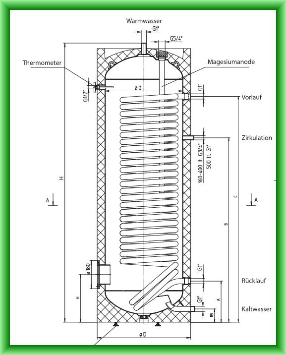 Boiler pentru preparare apa calda cu acumulare AUSTRIA EMAIL tip HR - desen tehnic