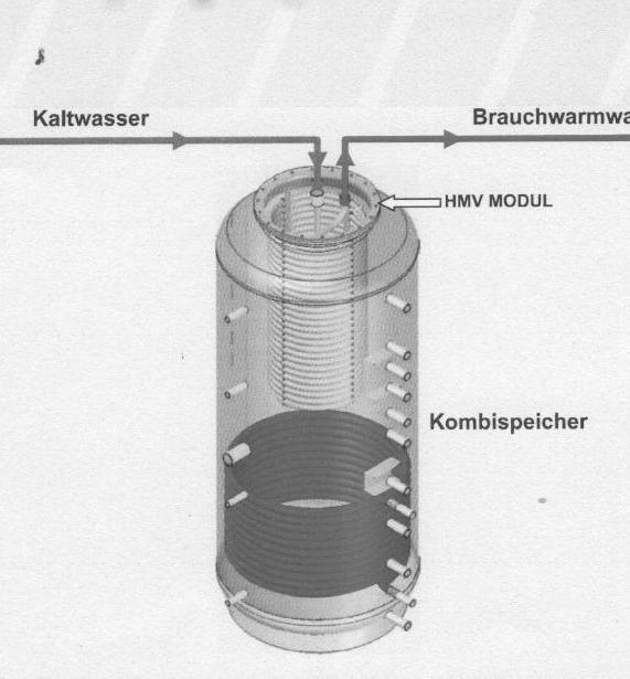 Puffer combi Kruger Heizung MT1 500 litri cu o serpentina si serpentina acm din inox - racordare conducte apa rece si calda