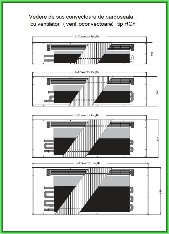 Ventiloconvector de pardoseala RADOX RCF - vedere de sus