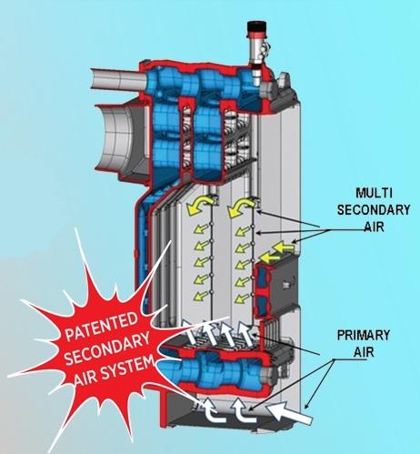 Centrala termica pe lemn din fonta DUNATECH - schema circulatie aer de combustie