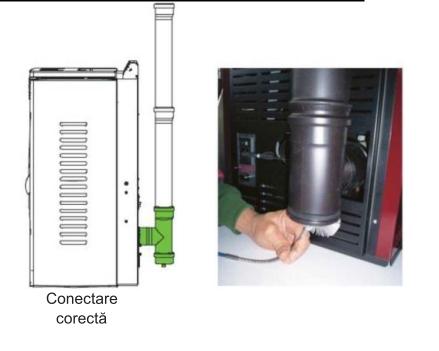 Centrala termica pe peleti LIDYA COMPACT 25 kW - exemplu de racordare la cos
