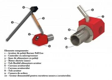 Poza Arzator de peleti BURNIT PELL ECO - elemente componente