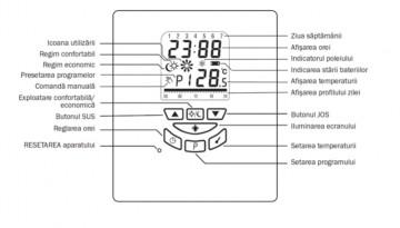 Poza Termostat programabil cu fir Salus T105 - semnificatie simboluri afisaj si functii butoane