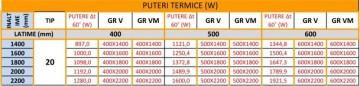 Poza Radiatoare tip panou din otel vertical Ferroli GR V/GR VM - puteri termice nominale ΔT = 60°C (W)