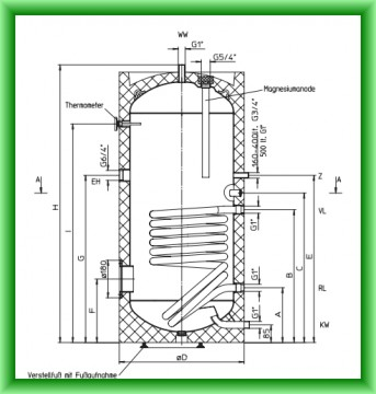 Poza Boiler pentru preparare apa calda cu o serpentina AUSTRIA EMAIL HT ERM - desen tehnic