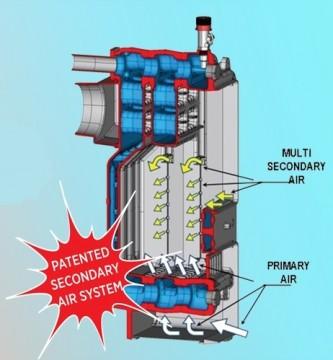 Poza Centrala termica pe lemn din fonta DUNATECH-F - schema de circulatie aer de combustie
